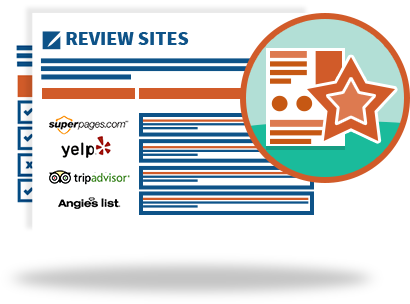 Reviews Sites Local Search Marketing